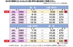 冬季ダイヤから熊本-伊丹(大阪)線を増便します!